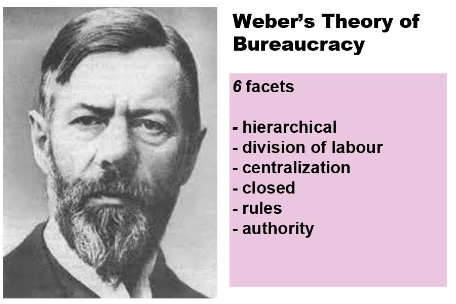 An analysis of the webers general theory of rationalization
